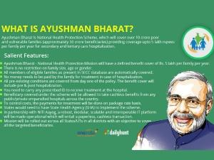 Ayushman Bharat Yojana In First 10 Days Claims Got 38 Crore